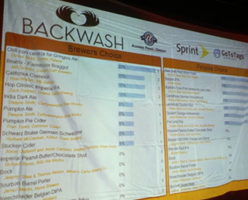 backwash brewery event nfc tags voting game